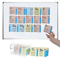 Магнитни карти на химичните елементи в Периодичната система