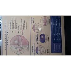 Ротационни тела - Сфера, кълбо - мини табло А4
