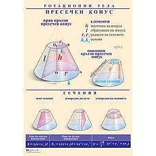 Ротационни тела - Пресечен конус - мини табло А4