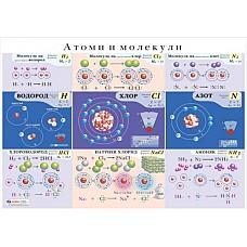 Атоми и молекули A4