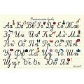 Табла по Български език
