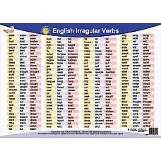 "Настолно ламинирано табло ""English Irregular Verbs"""