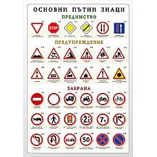 Основни пътни знаци - табло