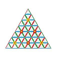 Математическа пирамида - умножение